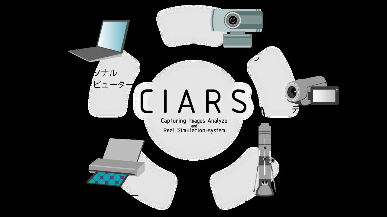 CIARS特徴