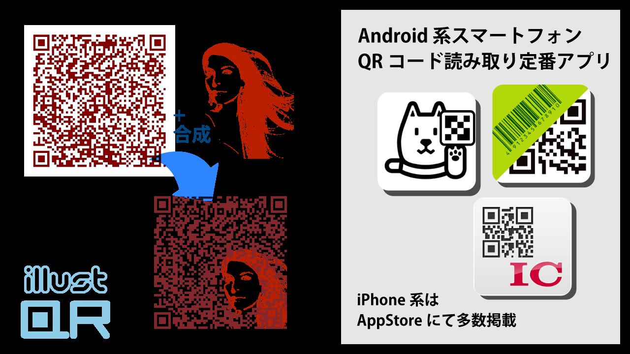 QRコード + イラスト 合成
