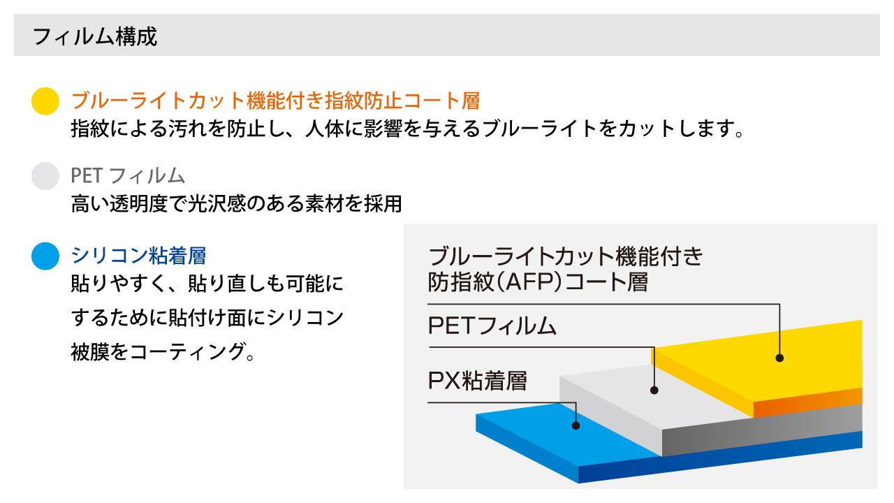 ブルーライトカット機能付き液晶保護フィルム構成
